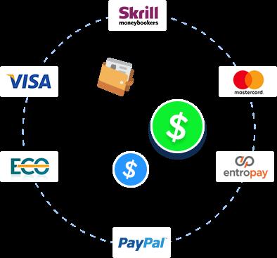 Casino Deposit Methods