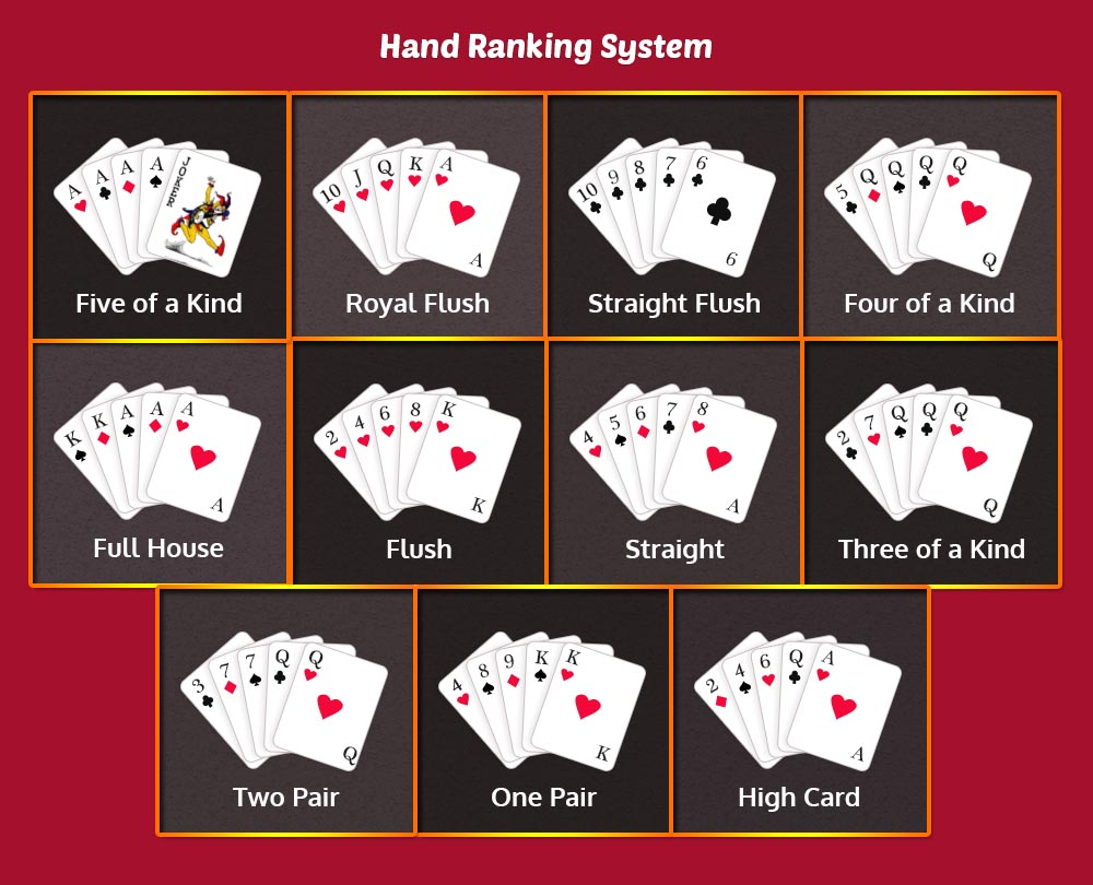 Texas Hold'em Poker Hand Ranking System